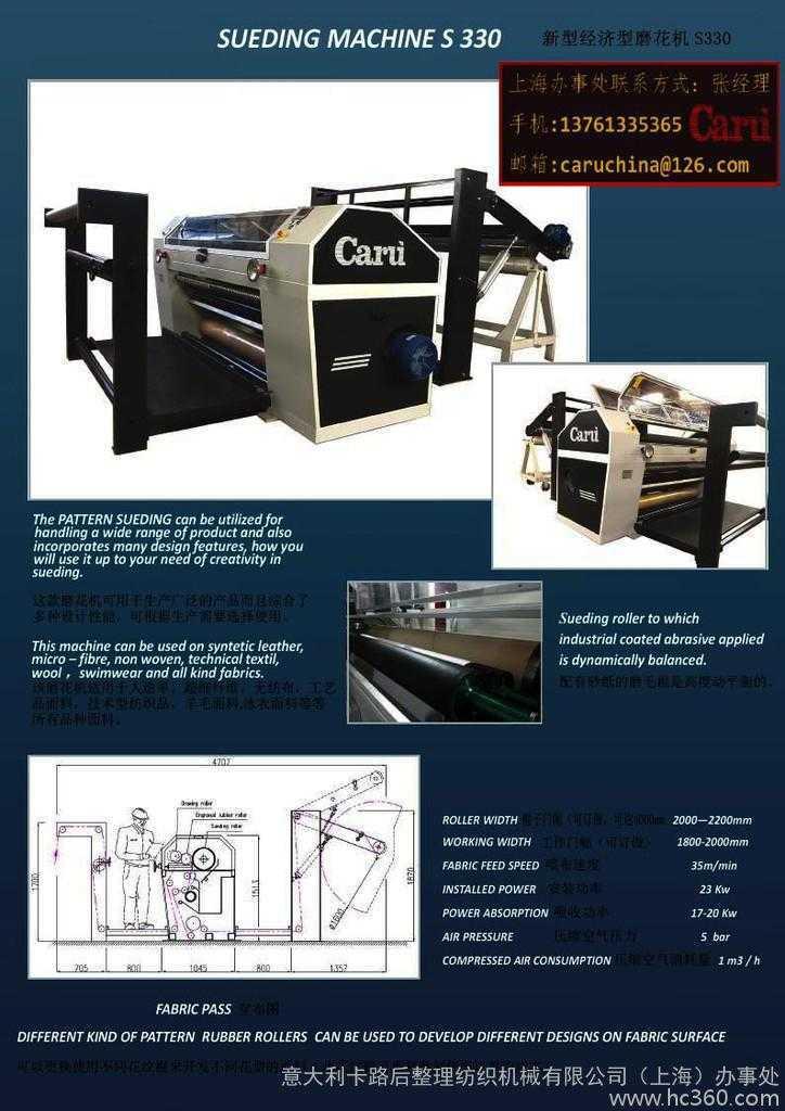意大利卡路纺织机械, 新面料开发