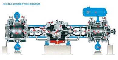 DW-100空压机配件